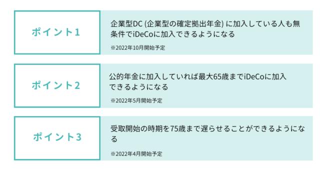 iDeCo改正ポイント